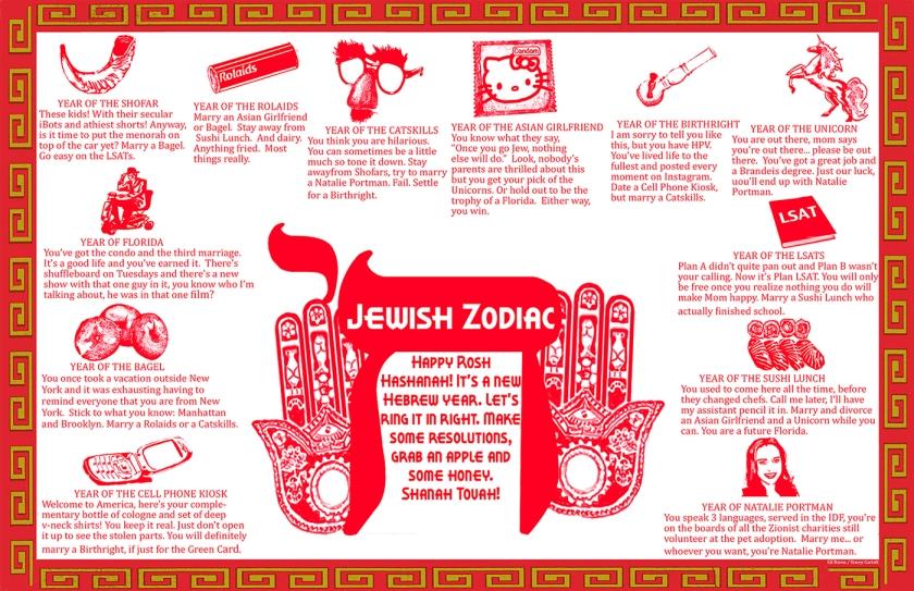 jewish_zodiac